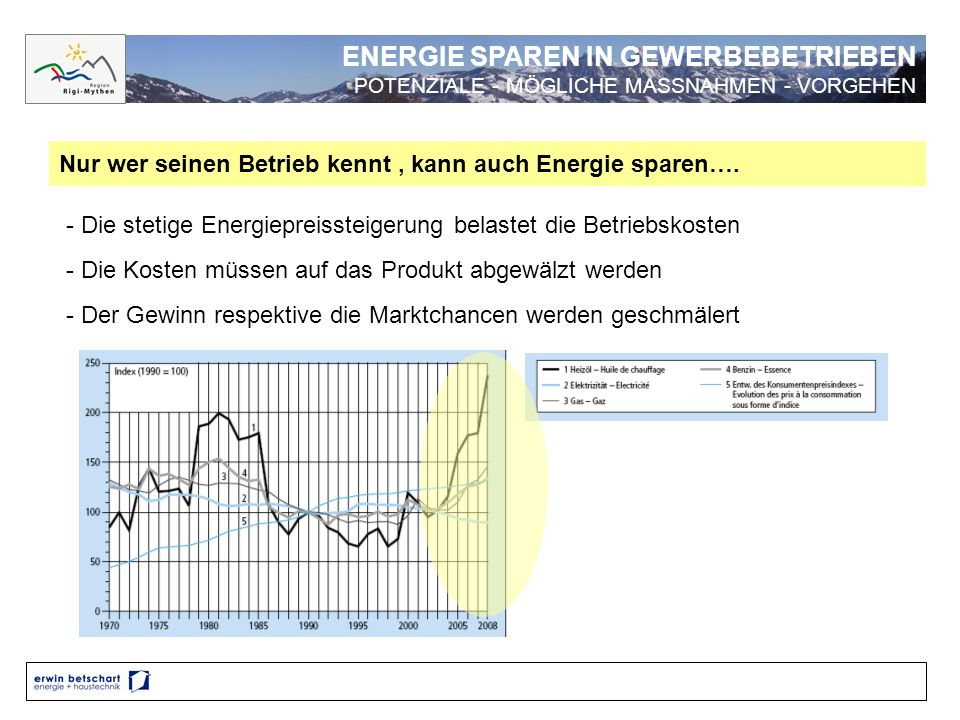 Nur wer seinen Betrieb kennt, kann auch Energie sparen…. - Die stetige Energiepreissteigerung belastet die Betriebskosten - Die Kosten müssen auf das