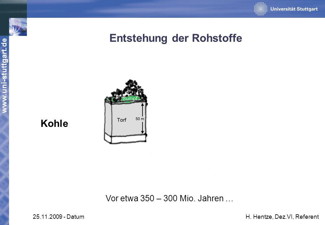 www.uni-stuttgart.de 25.11.2009 - DatumH. Hentze, Dez.VI, Referent Entstehung der Rohstoffe Vor etwa 350 – 300 Mio. Jahren … Kohle
