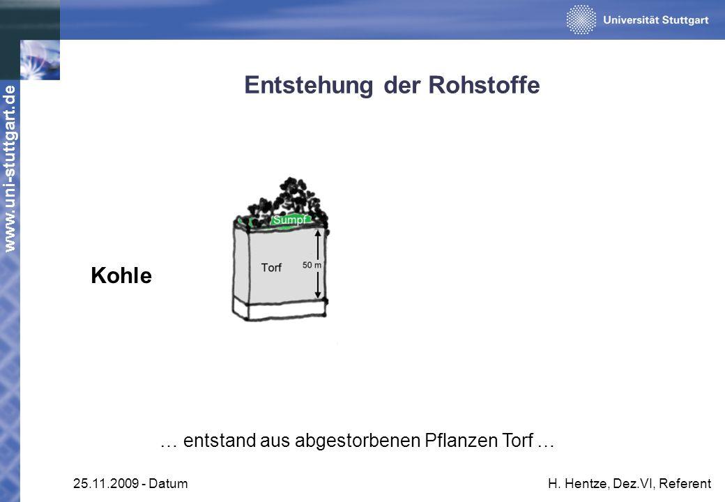 www.uni-stuttgart.de 25.11.2009 - DatumH. Hentze, Dez.VI, Referent Entstehung der Rohstoffe … entstand aus abgestorbenen Pflanzen Torf … Kohle