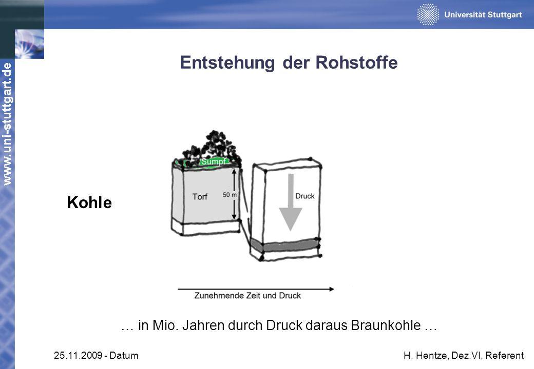 www.uni-stuttgart.de 25.11.2009 - DatumH. Hentze, Dez.VI, Referent Entstehung der Rohstoffe … in Mio. Jahren durch Druck daraus Braunkohle … Kohle