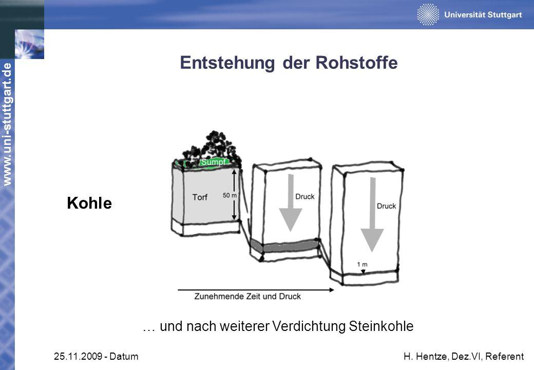 www.uni-stuttgart.de 25.11.2009 - DatumH. Hentze, Dez.VI, Referent Entstehung der Rohstoffe … und nach weiterer Verdichtung Steinkohle Kohle