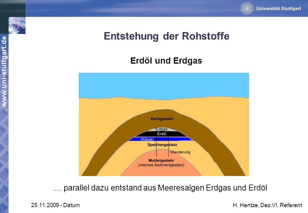 www.uni-stuttgart.de 25.11.2009 - DatumH. Hentze, Dez.VI, Referent Entstehung der Rohstoffe Erdöl und Erdgas … parallel dazu entstand aus Meeresalgen