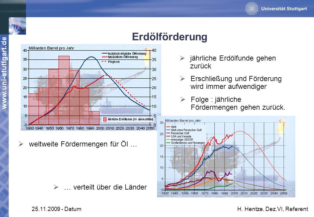 www.uni-stuttgart.de 25.11.2009 - DatumH. Hentze, Dez.VI, Referent Erdölförderung … verteilt über die Länder weltweite Fördermengen für Öl … jährliche