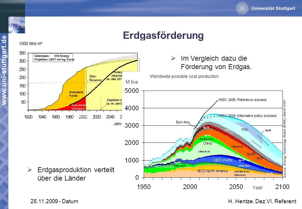 www.uni-stuttgart.de 25.11.2009 - DatumH. Hentze, Dez.VI, Referent Erdgasförderung Erdgasproduktion verteilt über die Länder Im Vergleich dazu die För