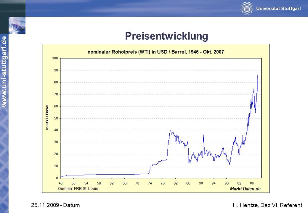 www.uni-stuttgart.de 25.11.2009 - DatumH. Hentze, Dez.VI, Referent Preisentwicklung