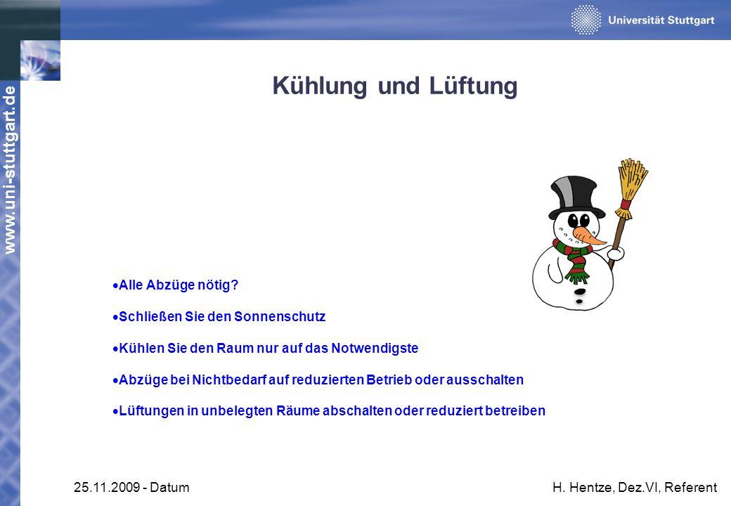 www.uni-stuttgart.de 25.11.2009 - DatumH. Hentze, Dez.VI, Referent Kühlung und Lüftung Alle Abzüge nötig? Schließen Sie den Sonnenschutz Kühlen Sie de