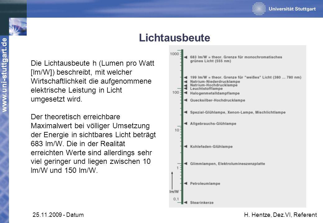 www.uni-stuttgart.de 25.11.2009 - DatumH. Hentze, Dez.VI, Referent Lichtausbeute Die Lichtausbeute h (Lumen pro Watt [lm/W]) beschreibt, mit welcher W