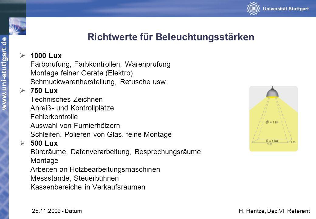 www.uni-stuttgart.de 25.11.2009 - DatumH. Hentze, Dez.VI, Referent Richtwerte für Beleuchtungsstärken 1000 Lux Farbprüfung, Farbkontrollen, Warenprüfu