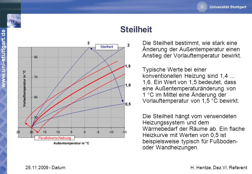 www.uni-stuttgart.de 25.11.2009 - DatumH. Hentze, Dez.VI, Referent Steilheit Die Steilheit bestimmt, wie stark eine Änderung der Außentemperatur einen