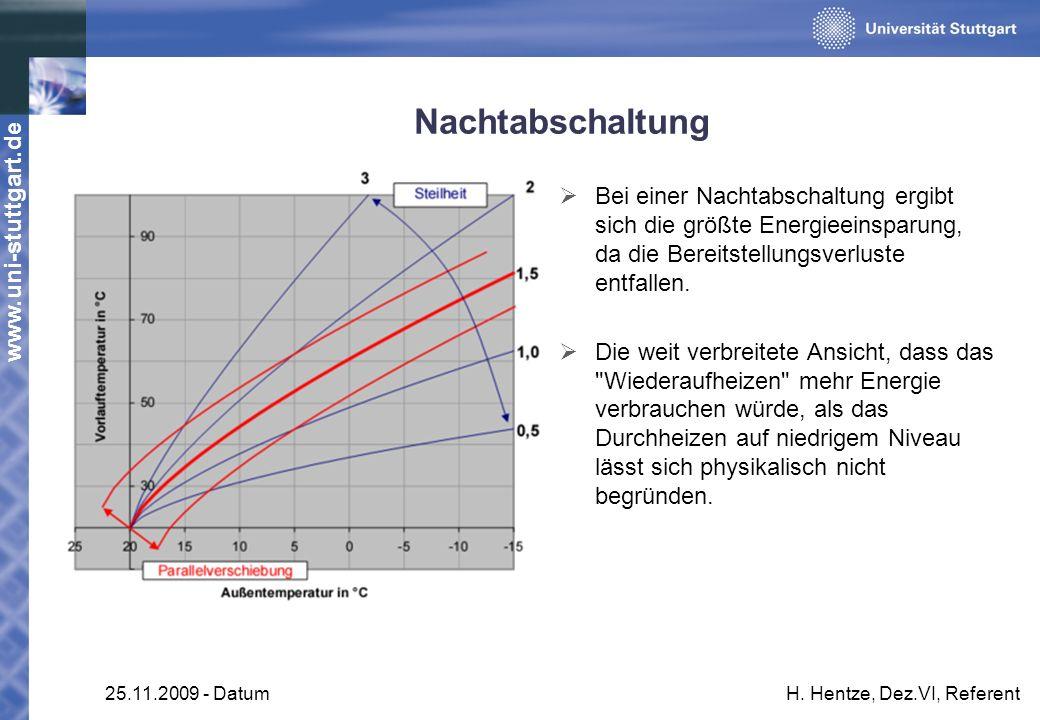 www.uni-stuttgart.de 25.11.2009 - DatumH. Hentze, Dez.VI, Referent Nachtabschaltung Bei einer Nachtabschaltung ergibt sich die größte Energieeinsparun