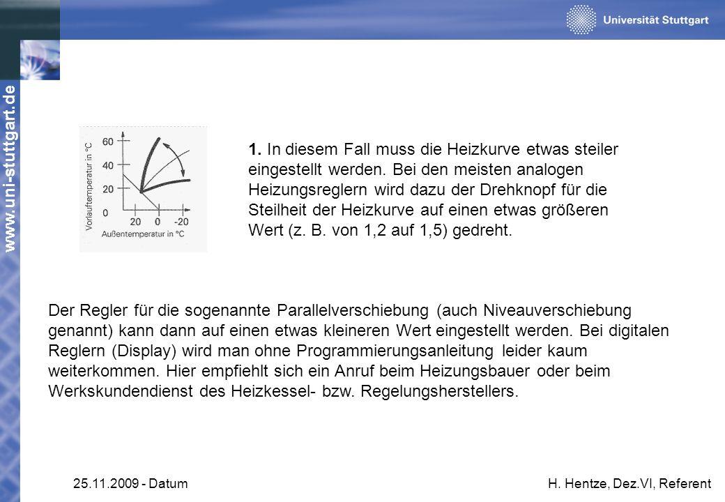 www.uni-stuttgart.de 25.11.2009 - DatumH. Hentze, Dez.VI, Referent 1. In diesem Fall muss die Heizkurve etwas steiler eingestellt werden. Bei den meis