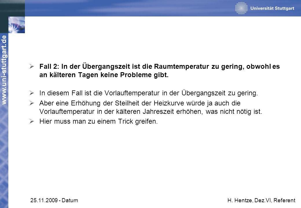 www.uni-stuttgart.de 25.11.2009 - DatumH. Hentze, Dez.VI, Referent Fall 2: In der Übergangszeit ist die Raumtemperatur zu gering, obwohl es an kältere