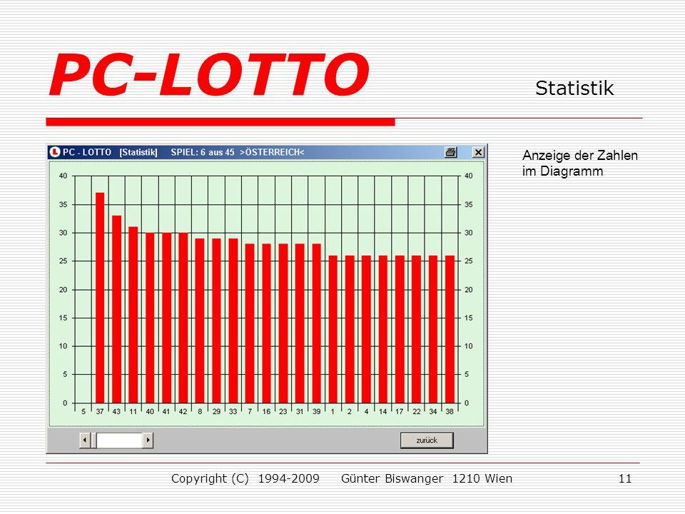 Copyright (C) 1994-2009 Günter Biswanger 1210 Wien11 Anzeige der Zahlen im Diagramm PC-LOTTO Statistik