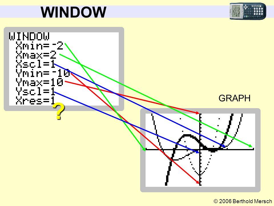 © 2006 Berthold Mersch ZOOM Wähle den Mittelpunkt der Vergrößerung/Verkleinerung Gleicher Maßstab der Achsen ZoomFit ZStandard