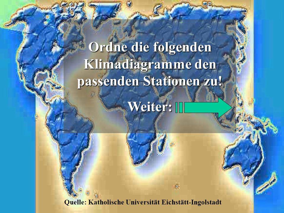 Ordne die folgenden Klimadiagramme den passenden Stationen zu! Ordne die folgenden Klimadiagramme den passenden Stationen zu! Weiter: Quelle: Katholis