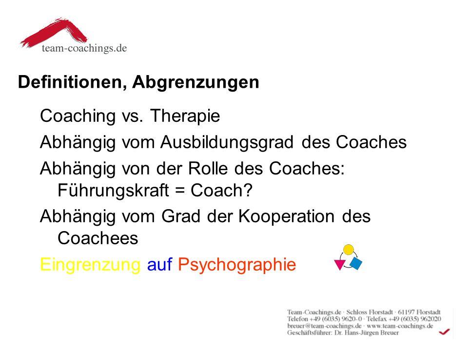 Definitionen, Abgrenzungen Coaching vs.