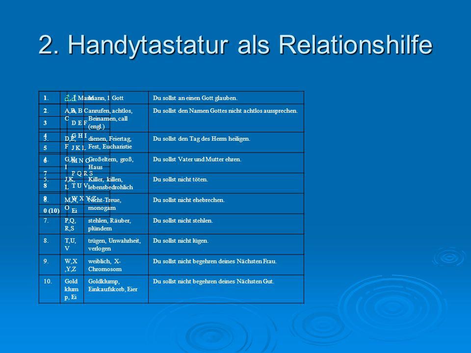 2. Handytastatur als Relationshilfe 1 Mann 2A B C 3D E F 4G H I 5J K L 6M N O 7P Q R S 8T U V 9W X Y Z 0 (10)Ei 1., 1Mann, 1 GottDu sollst an einen Go