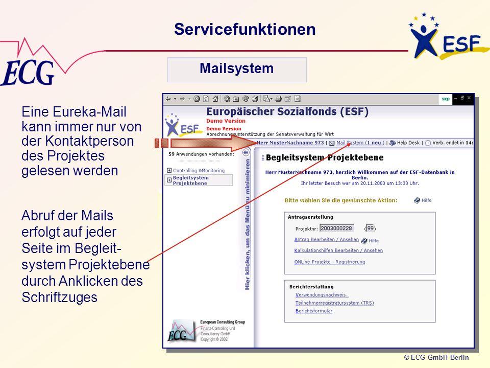 © ECG GmbH Berlin Servicefunktionen Mailsystem Abruf der Mails erfolgt auf jeder Seite im Begleit- system Projektebene durch Anklicken des Schriftzuge