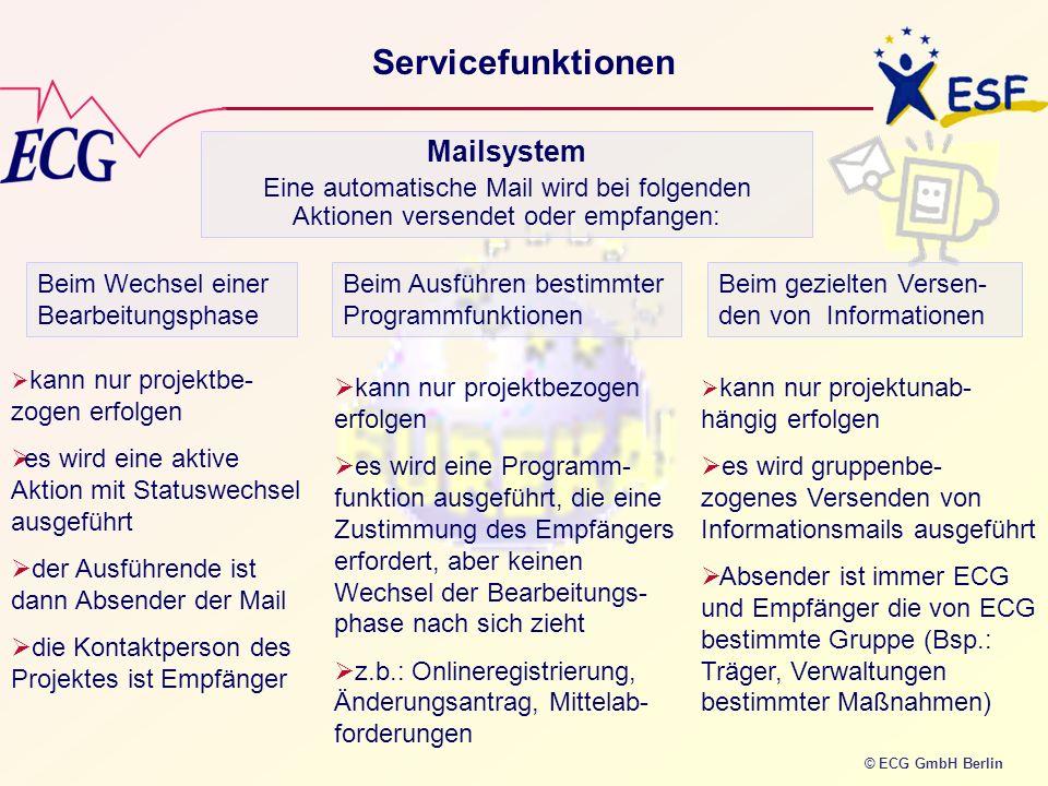 © ECG GmbH Berlin Beim Wechsel einer Bearbeitungsphase Servicefunktionen Beim Ausführen bestimmter Programmfunktionen Beim gezielten Versen- den von I