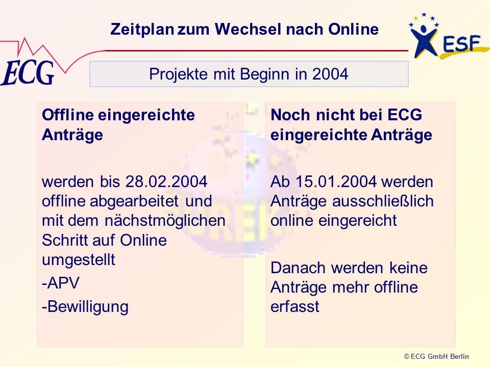 © ECG GmbH Berlin Zeitplan zum Wechsel nach Online Offline eingereichte Anträge werden bis 28.02.2004 offline abgearbeitet und mit dem nächstmöglichen