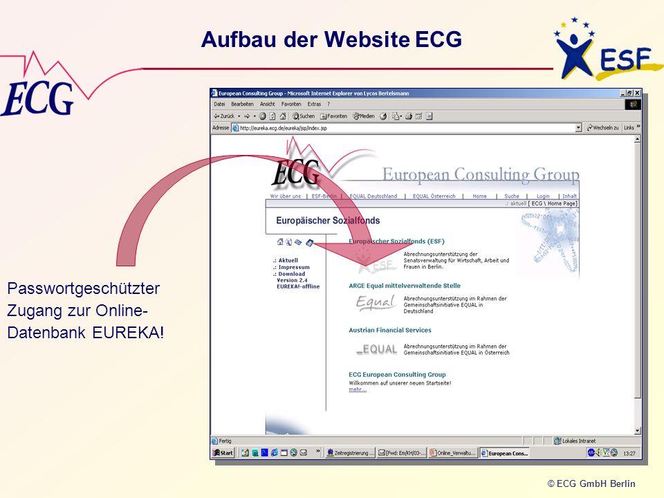 © ECG GmbH Berlin Aufbau der Website ECG Passwortgeschützter Zugang zur Online- Datenbank EUREKA!