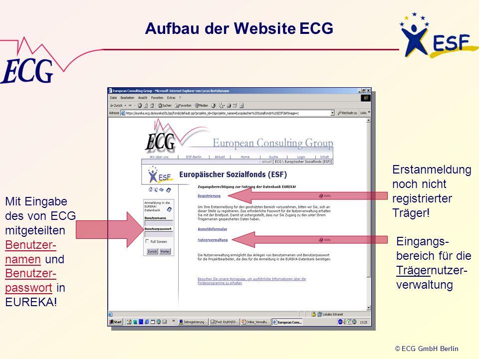 © ECG GmbH Berlin Aufbau der Website ECG Mit Eingabe des von ECG mitgeteilten Benutzer- namen und Benutzer- passwort in EUREKA! Erstanmeldung noch nic