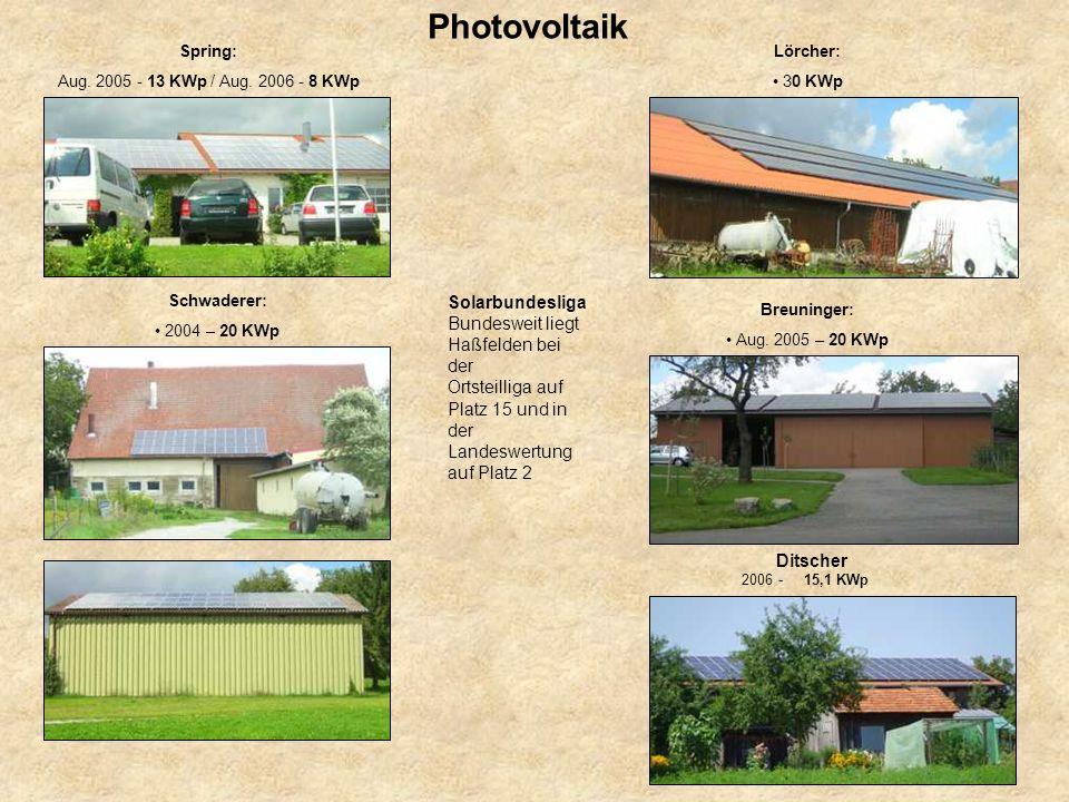 Photovoltaik Spring: Aug. 2005 - 13 KWp / Aug. 2006 - 8 KWp Schwaderer: 2004 – 20 KWp Breuninger: Aug. 2005 – 20 KWp Lörcher: 30 KWp Solarbundesliga B