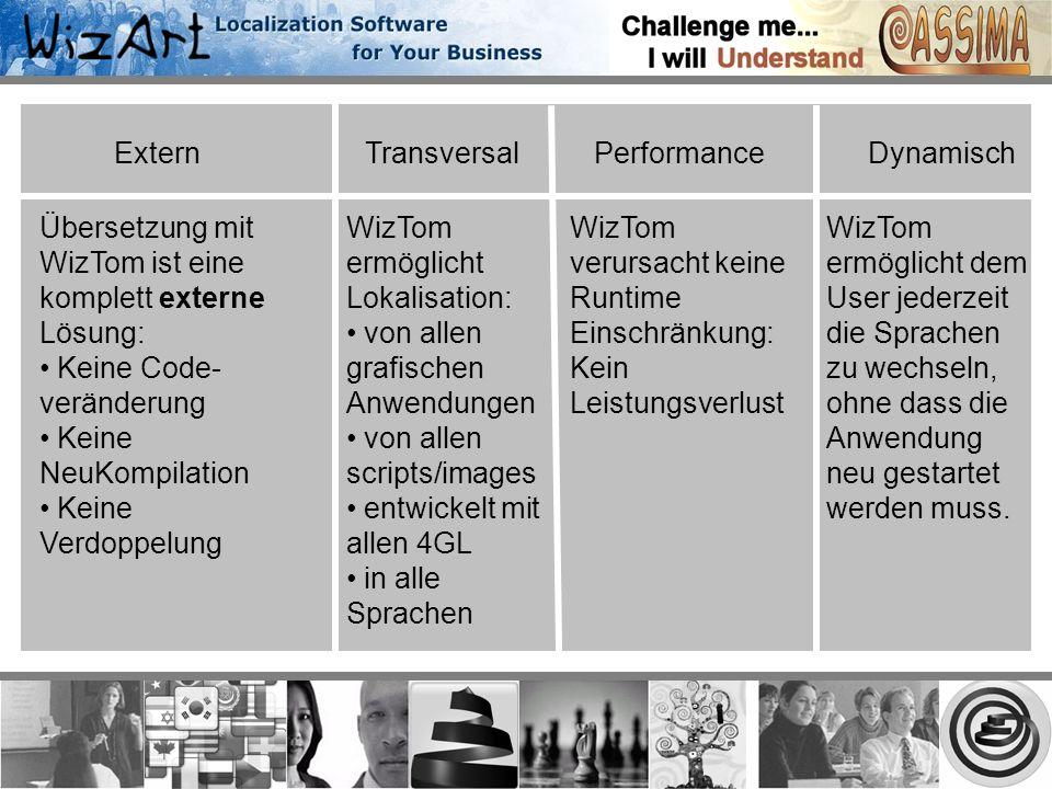 PerformanceTransversalExternDynamisch Übersetzung mit WizTom ist eine komplett externe Lösung: Keine Code- veränderung Keine NeuKompilation Keine Verdoppelung WizTom ermöglicht Lokalisation: von allen grafischen Anwendungen von allen scripts/images entwickelt mit allen 4GL in alle Sprachen WizTom ermöglicht dem User jederzeit die Sprachen zu wechseln, ohne dass die Anwendung neu gestartet werden muss.