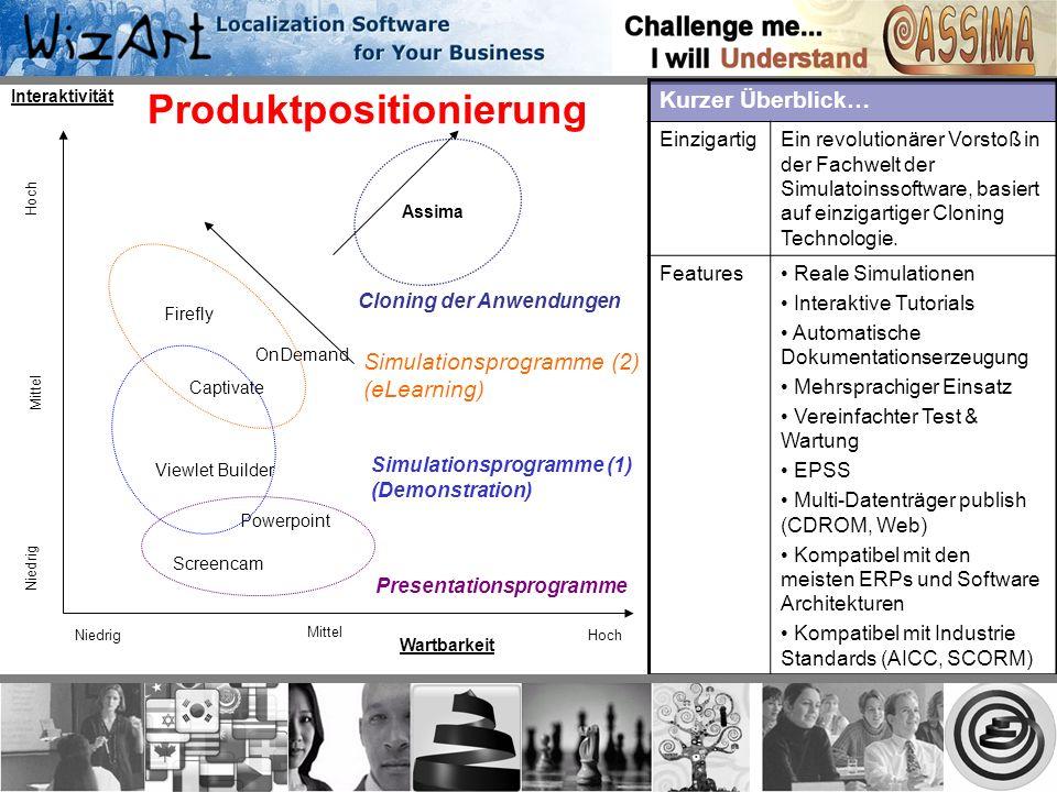 Cloning der Anwendungen Produktpositionierung Kurzer Überblick… EinzigartigEin revolutionärer Vorstoß in der Fachwelt der Simulatoinssoftware, basiert auf einzigartiger Cloning Technologie.