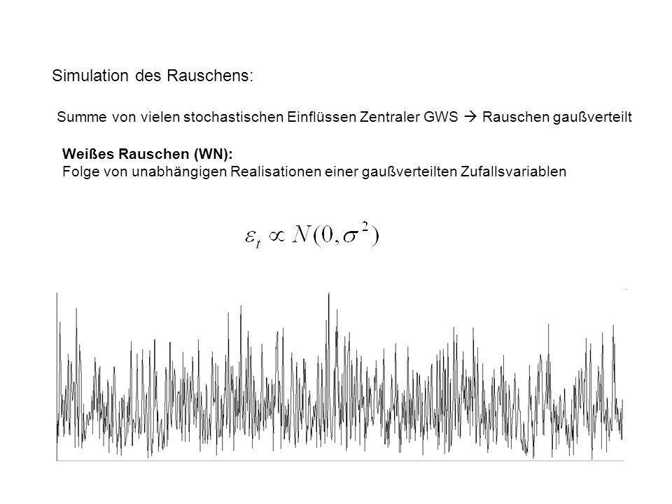 Simulation des Rauschens: Summe von vielen stochastischen Einflüssen Zentraler GWS Rauschen gaußverteilt Weißes Rauschen (WN): Folge von unabhängigen