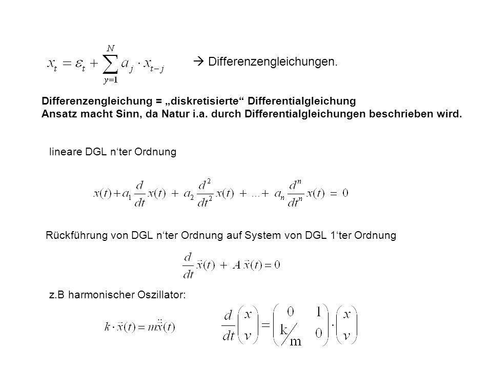 lineare DGL nter Ordnung Rückführung von DGL nter Ordnung auf System von DGL 1ter Ordnung z.B harmonischer Oszillator: Differenzengleichungen. Differe