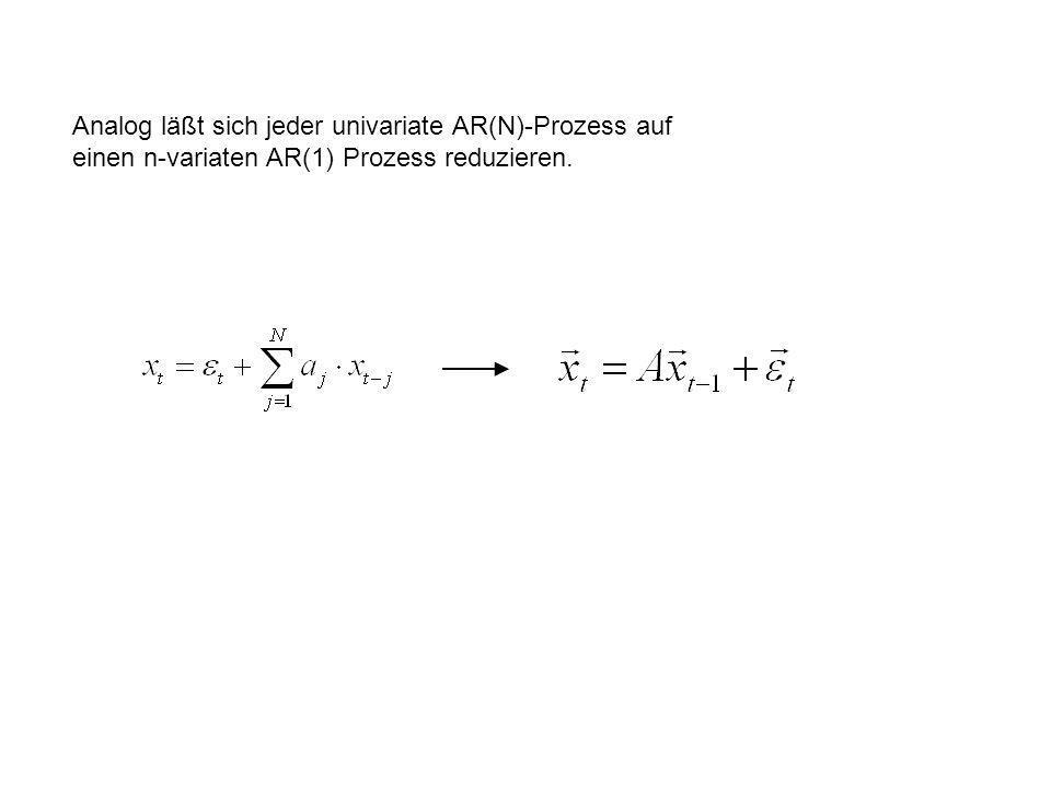 Analog läßt sich jeder univariate AR(N)-Prozess auf einen n-variaten AR(1) Prozess reduzieren.