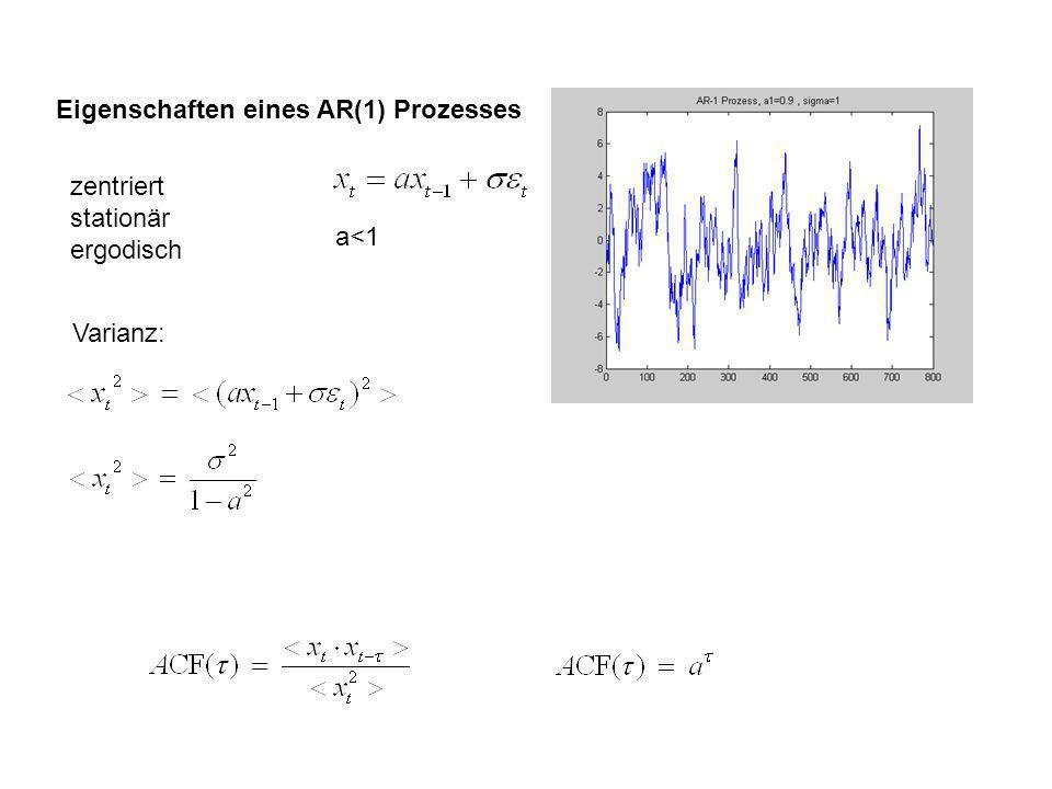 Eigenschaften eines AR(1) Prozesses zentriert stationär ergodisch Varianz: a<1