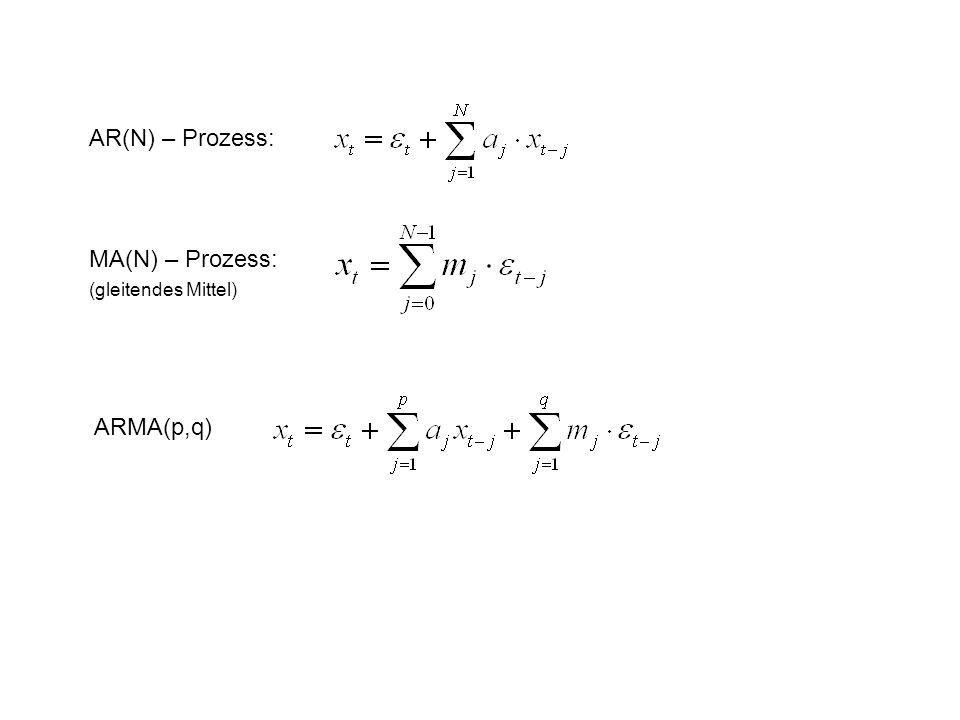 MA(N) – Prozess: (gleitendes Mittel) AR(N) – Prozess: ARMA(p,q)