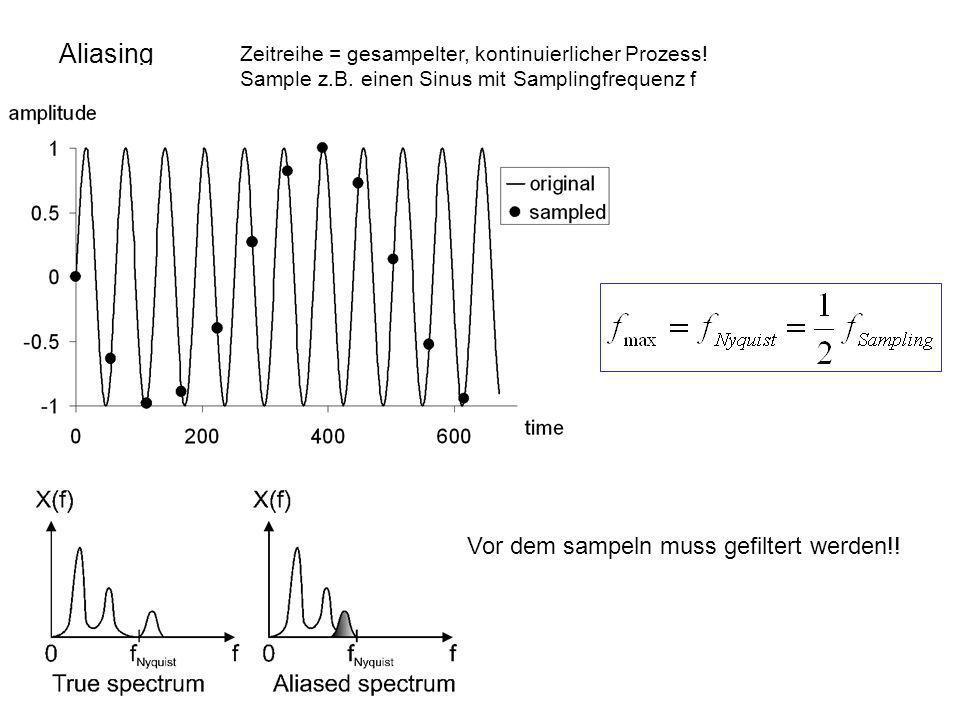 Aliasing Zeitreihe = gesampelter, kontinuierlicher Prozess! Sample z.B. einen Sinus mit Samplingfrequenz f Vor dem sampeln muss gefiltert werden!!