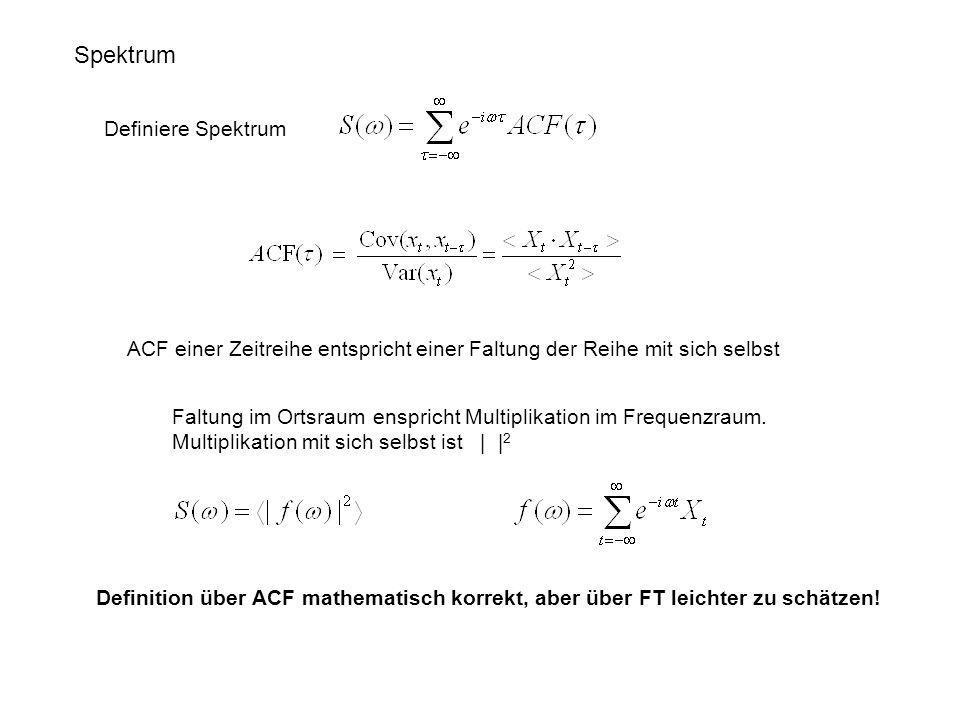 Spektrum Faltung im Ortsraum enspricht Multiplikation im Frequenzraum. Multiplikation mit sich selbst ist | | 2 Definiere Spektrum ACF einer Zeitreihe