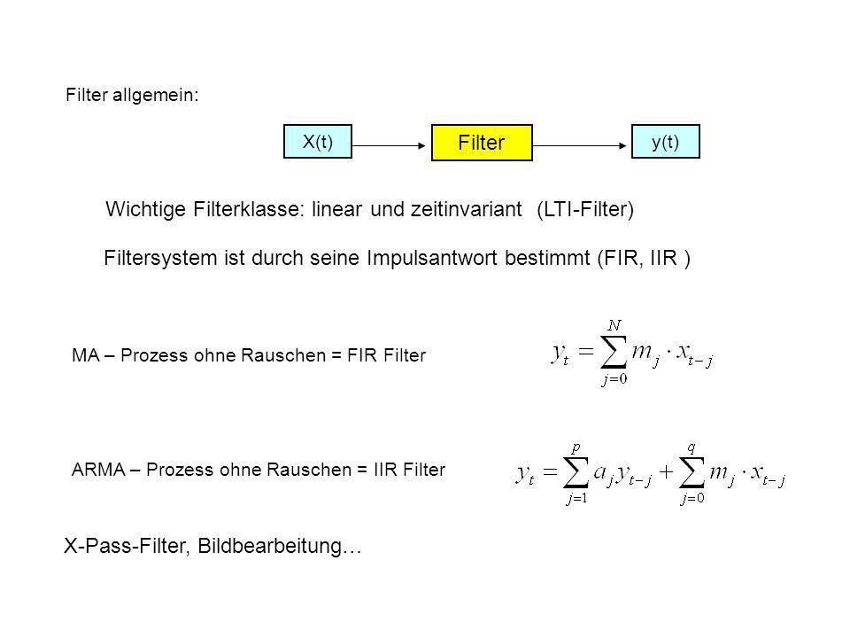 Filter allgemein: X(t) Filter y(t) Wichtige Filterklasse: linear und zeitinvariant (LTI-Filter) Filtersystem ist durch seine Impulsantwort bestimmt (F