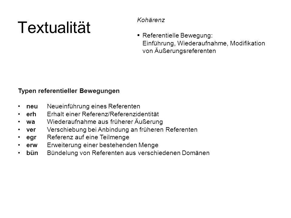 Textualität Typen referentieller Bewegungen neuNeueinführung eines Referenten erhErhalt einer Referenz/Referenzidentität waWiederaufnahme aus früherer