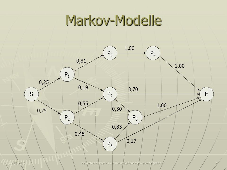 12.08.2005sebastian stober - direction anticipation in web-navigation8 Modell - Konzept Clustern von Webseiten (Inhalt, Keywords, Meta-Daten) Clustern von Webseiten (Inhalt, Keywords, Meta-Daten) Allgemeines Markov-Modell aufbauen: Allgemeines Markov-Modell aufbauen: Jedes Cluster entspricht dann einem Knoten im Markov-Modell erster Ordnung Jedes Cluster entspricht dann einem Knoten im Markov-Modell erster Ordnung Der aktuelle Zustand (momentan angezeigte Seite(n)) wird durch Ähnlichkeit zu den Clustern bestimmt.