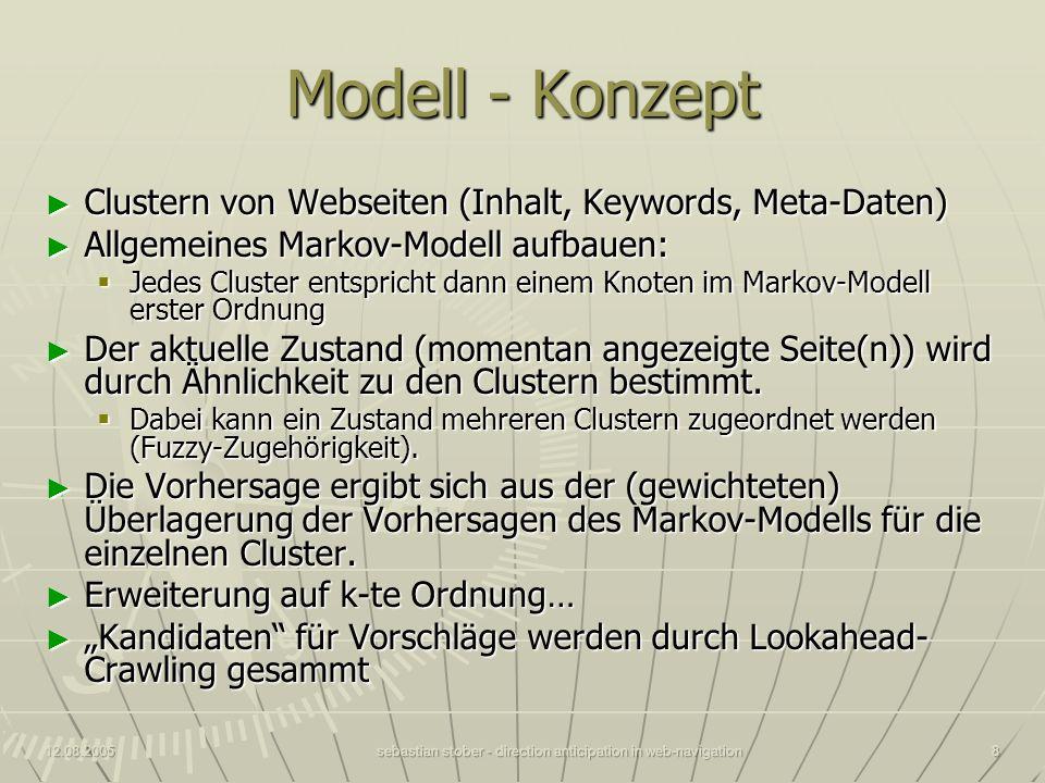 12.08.2005sebastian stober - direction anticipation in web-navigation8 Modell - Konzept Clustern von Webseiten (Inhalt, Keywords, Meta-Daten) Clustern