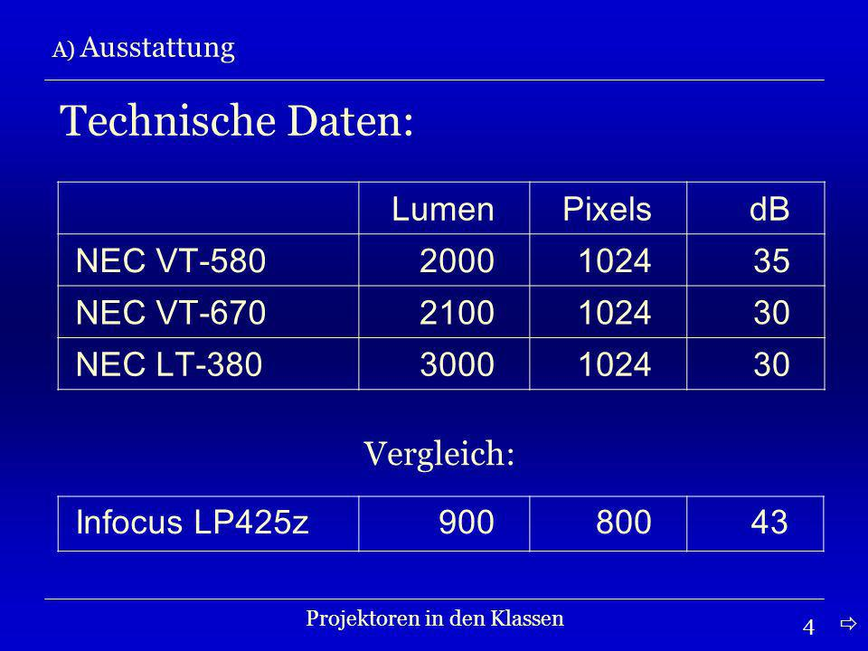 4 A) Ausstattung LumenPixelsdB NEC VT-5802000102435 NEC VT-6702100102430 NEC LT-3803000102430 Projektoren in den Klassen Technische Daten: Infocus LP425z90080043 Vergleich: