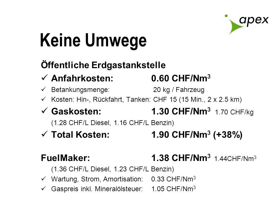 Keine Umwege Öffentliche Erdgastankstelle Anfahrkosten:0.60 CHF/Nm 3 Betankungsmenge: 20 kg / Fahrzeug Kosten: Hin-, Rückfahrt, Tanken: CHF 15 (15 Min