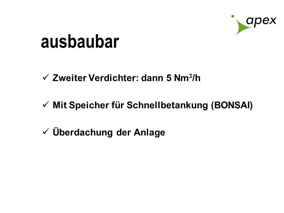 ausbaubar Zweiter Verdichter: dann 5 Nm 3 /h Mit Speicher für Schnellbetankung (BONSAI) Überdachung der Anlage