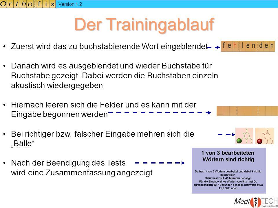 Version 1.2 Zuerst wird das zu buchstabierende Wort eingeblendet Danach wird es ausgeblendet und wieder Buchstabe für Buchstabe gezeigt. Dabei werden