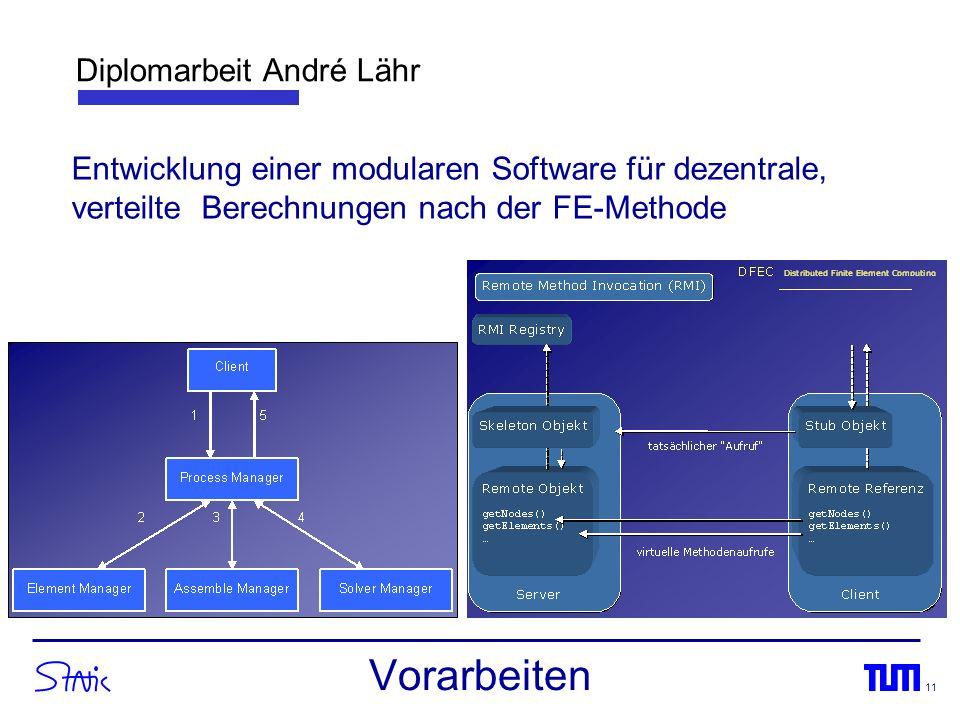11 Vorarbeiten Diplomarbeit André Lähr Entwicklung einer modularen Software für dezentrale, verteilte Berechnungen nach der FE-Methode