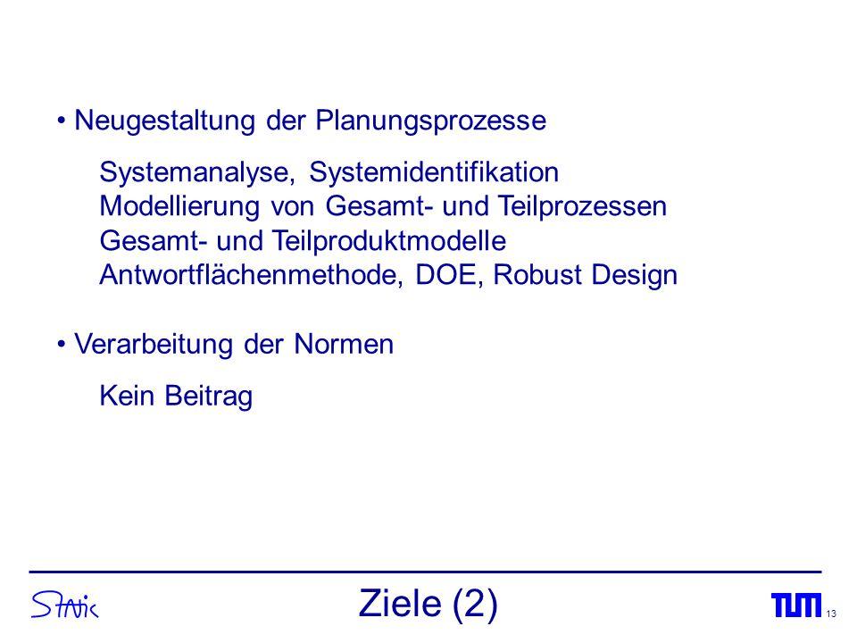 13 Neugestaltung der Planungsprozesse Systemanalyse, Systemidentifikation Modellierung von Gesamt- und Teilprozessen Gesamt- und Teilproduktmodelle An