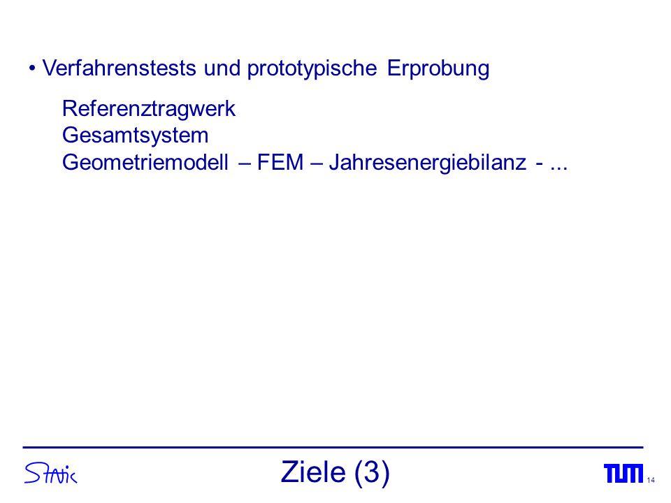 14 Verfahrenstests und prototypische Erprobung Referenztragwerk Gesamtsystem Geometriemodell – FEM – Jahresenergiebilanz -... Ziele (3)