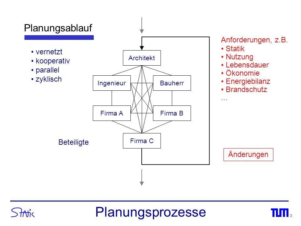 3 Architekt IngenieurBauherr Firma AFirma B Firma C Planungsablauf vernetzt kooperativ parallel zyklisch Änderungen Anforderungen, z.B. Statik Nutzung