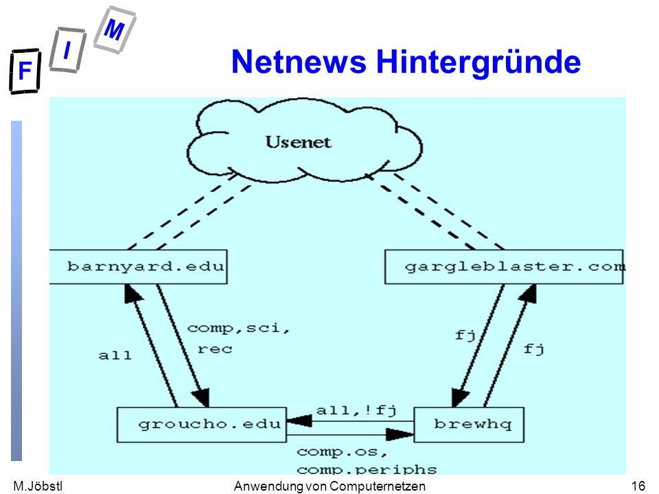 M.Jöbstl16Anwendung von Computernetzen Netnews Hintergründe