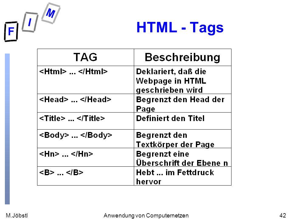 M.Jöbstl42Anwendung von Computernetzen HTML - Tags